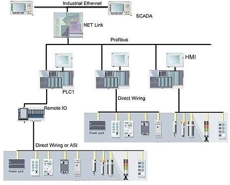 plc (programmable logic controller) - guangzhou lingkong, Wiring diagram